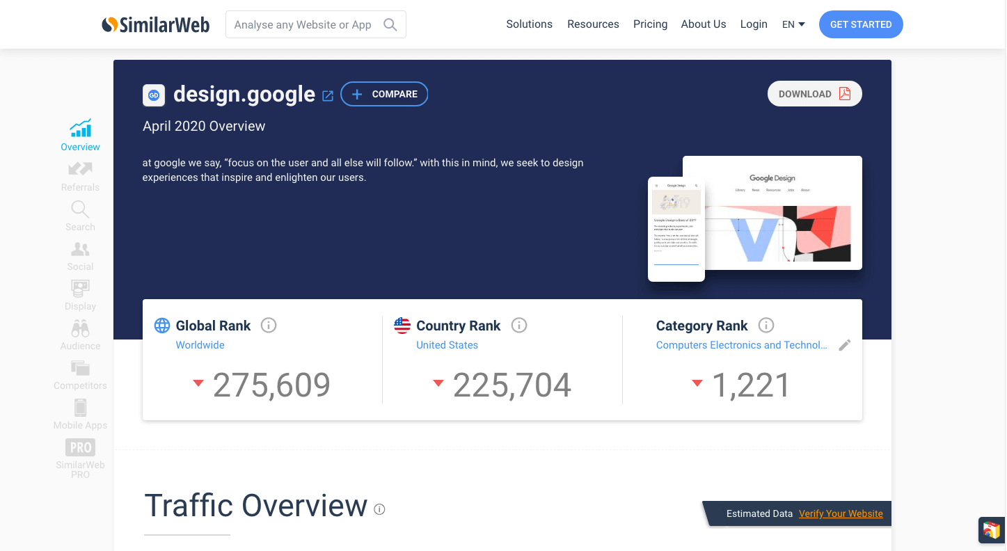 SimilarWeb Insights herramientas de análisis SEO