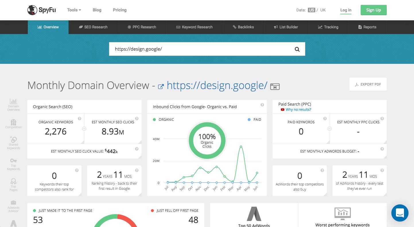 SpyFu herramientas para mejorar el posicionamiento web